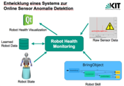 Robot-Health-Monitoring